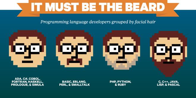beard-programmers-relationship